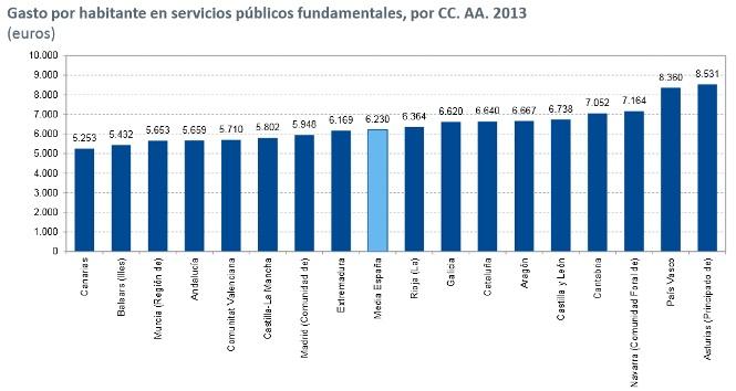 gasto-publico-1.jpg